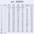 ORCHİDEA 24 x 30 cm Kış Baskılı Goblen 3005H