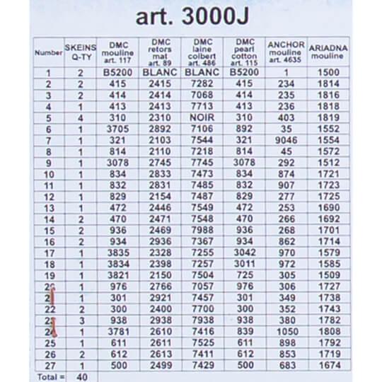 ORCHİDEA 30 x 40 cm Papatya ve Kiraz Servisi Baskılı Goblen 3000J