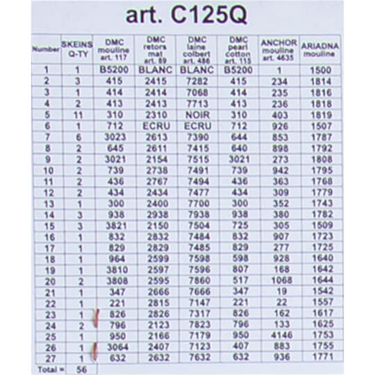 ORCHİDEA 40 x 60 cm Müzisyen Kadınlar Baskılı Goblen C125Q