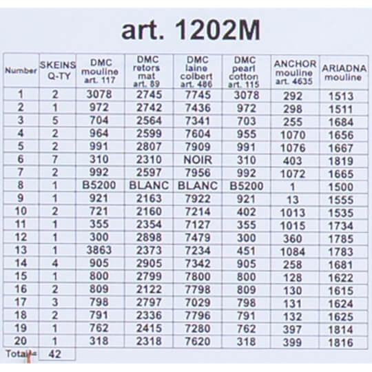 ORCHİDEA 36 x 48 cm İris Tarlası Baskılı Goblen 1202M